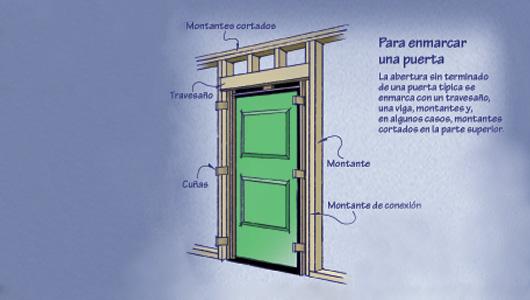 Elegir las mejores puertas exteriores para casas constru for Modelos de puertas exteriores para casas