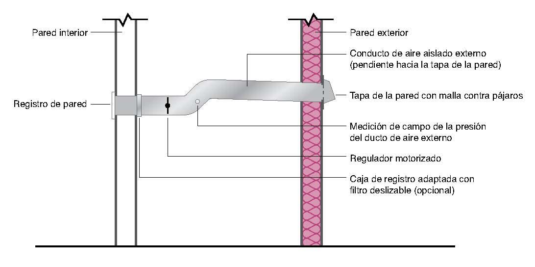 Mi Extractor De Baño No Funciona: de compensación es accesible, el regulador de aire de compensación