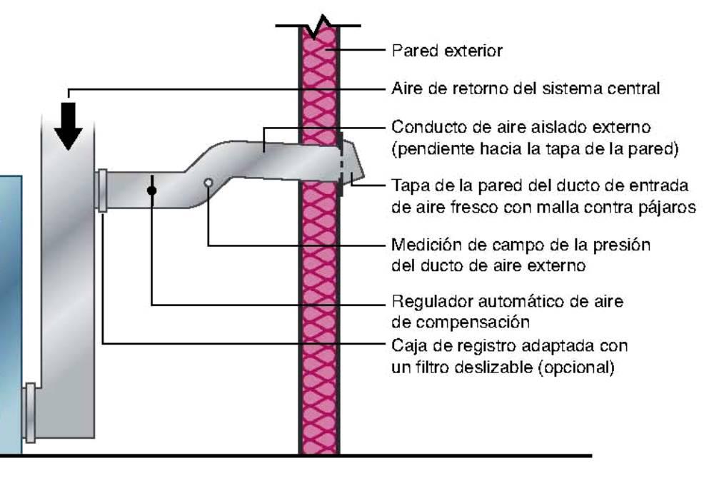 Extractor De Aire Baño Instalacion: aire de compensación es accesible, el regulador de aire de