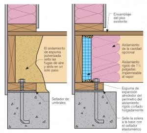 Cómo sellar el aire en edificio