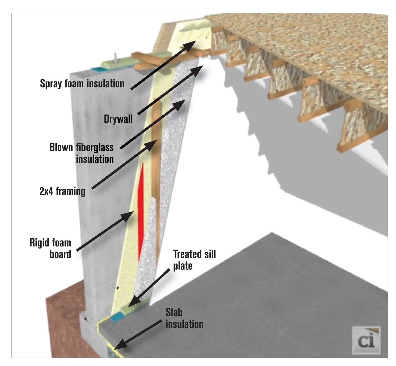How To Install Insulating Basement Floor: Renovation To Improve Energy Efficiency
