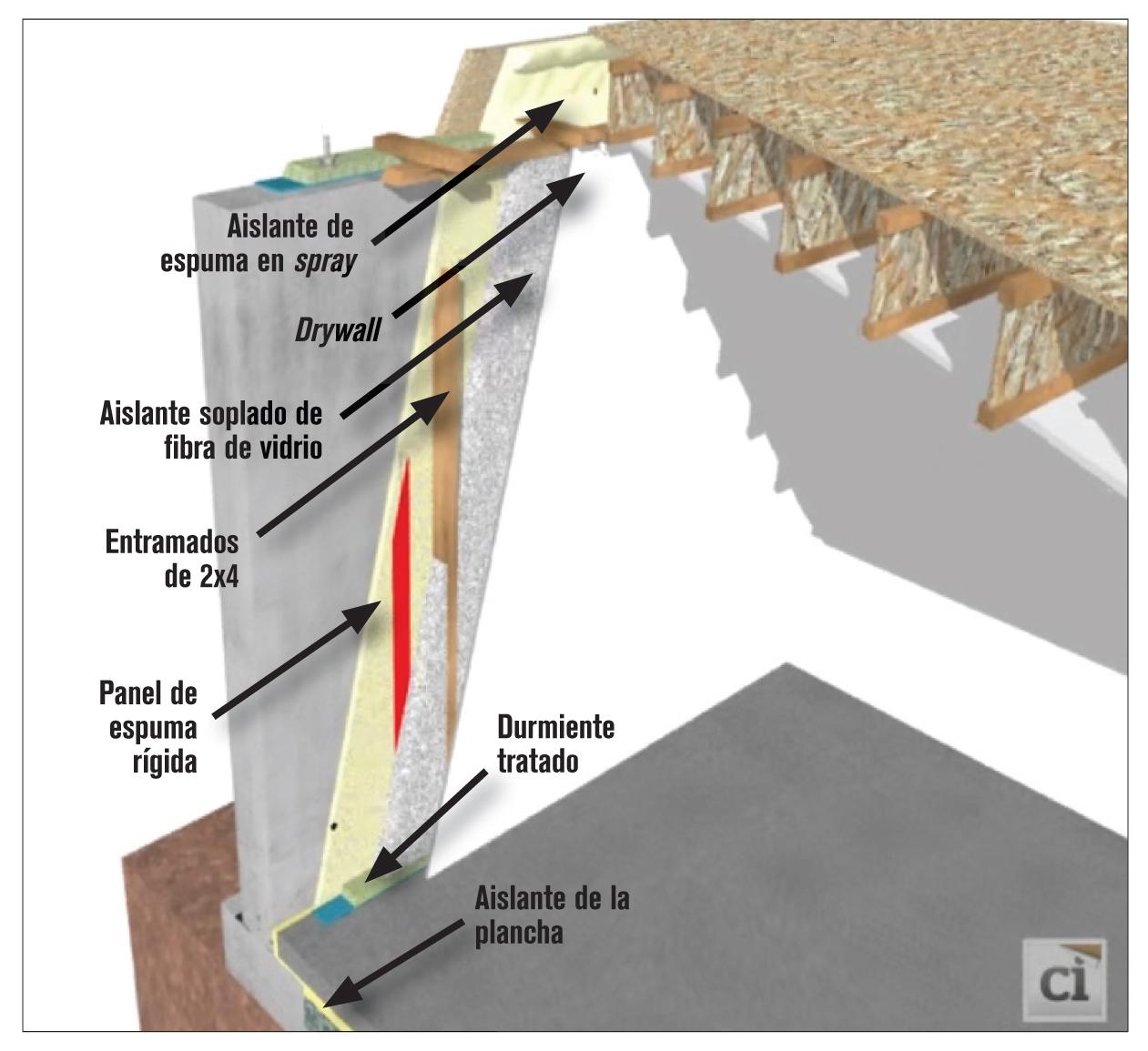 Consejos para remodelar ventilaci n y calidad del aire for Como aislar el techo de un piso