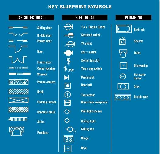 How To Read Plans further Basic Blueprint Reading as well Blueprints Plumbing Kitchenbathetc further Blueprints together with Blueprint The Meaning Of Symbols Construction. on reading electrical blueprints symbols